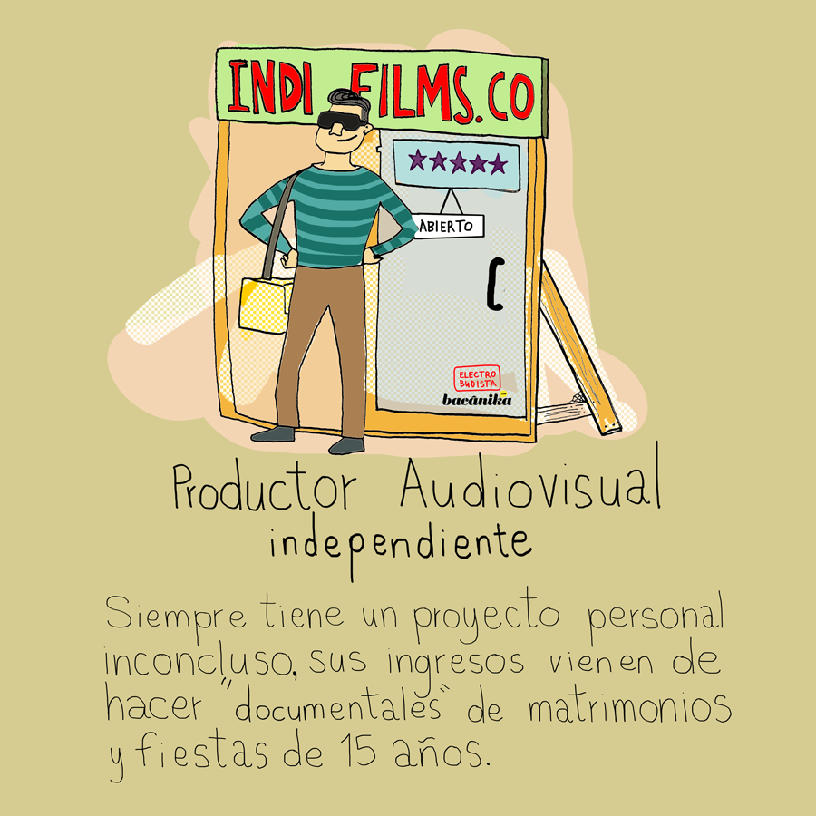 Electrobudista productor-independiente