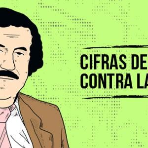 Cifras de la guerra contra las drogas en Colombia